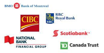 canada bank name